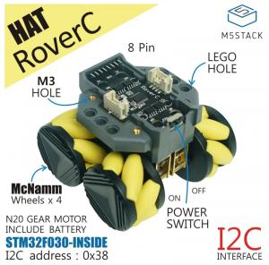 Rover C